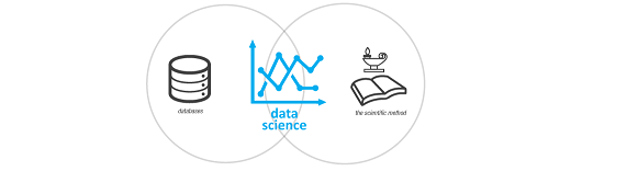 Data Science Industrial Training and Online Classes by Deepak Smart Programming