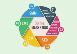 Digital Marketing Online Classes by Smart Programming